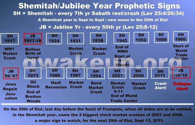 new Jubilee chart8