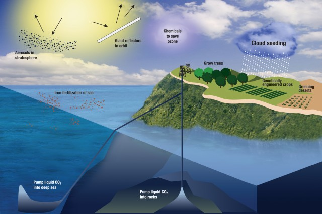 """Geoengineering, through the eyes of the IPCC"""