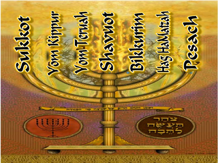 Menorah-of-Feasts