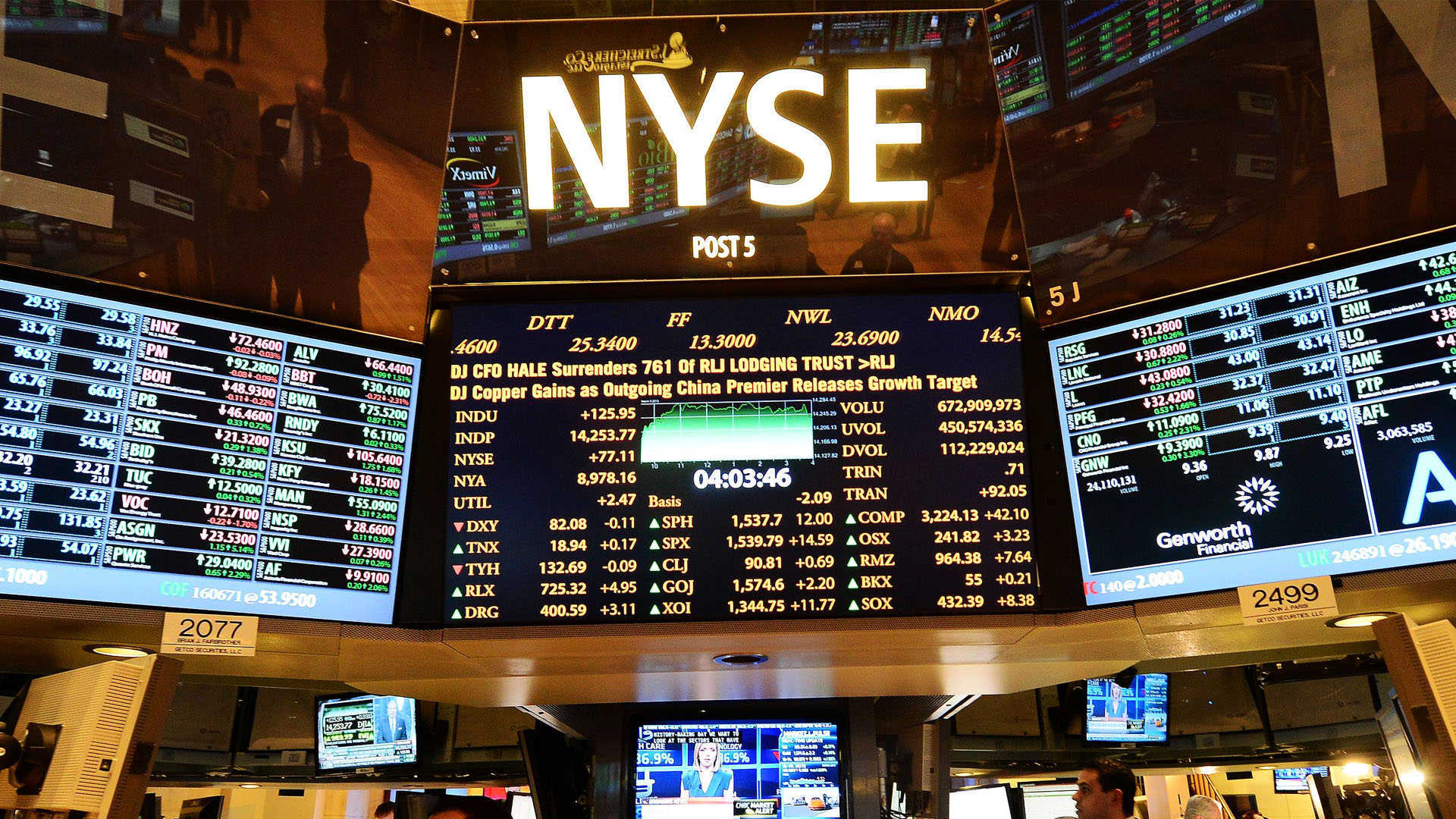 The New York Stock Exchange is the largest Gambling Casino in the world.