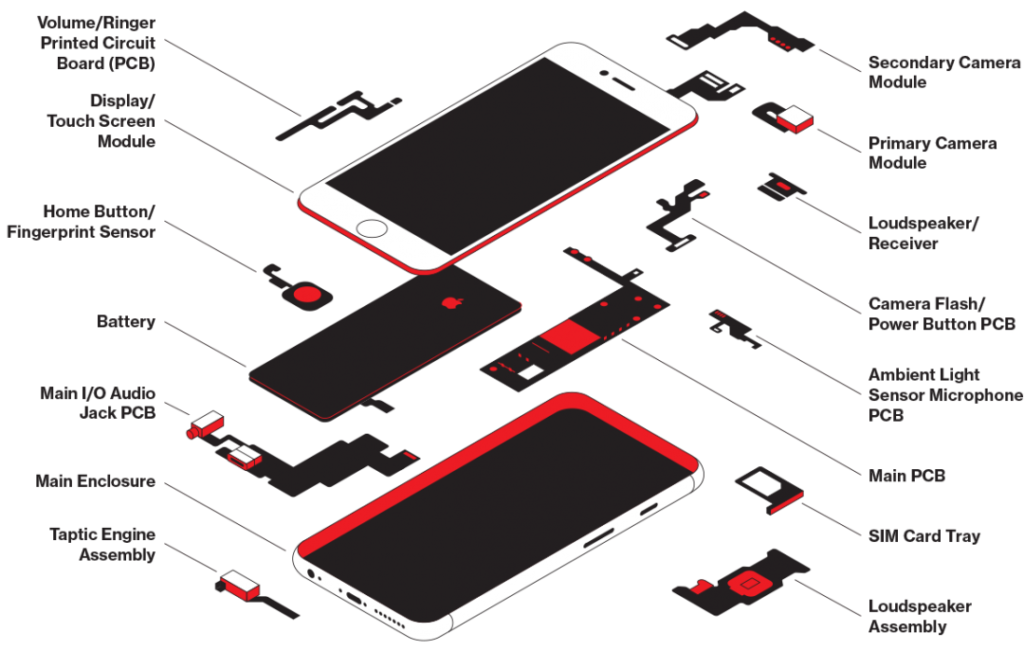 An artist's rendering of an iPhone deconstruction that was performed by the analyst firm IHS.